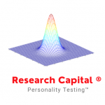 Personality Test Paid Apk